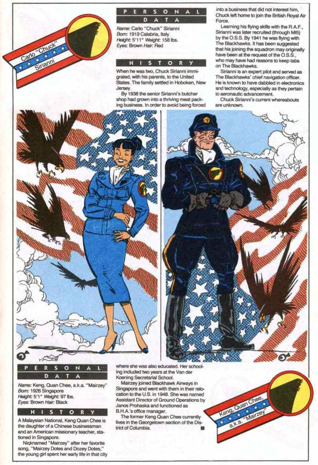 Who's Who 1989 Annual Chuck Sirianni and Keng Quan Chee by Stephen DeStefano