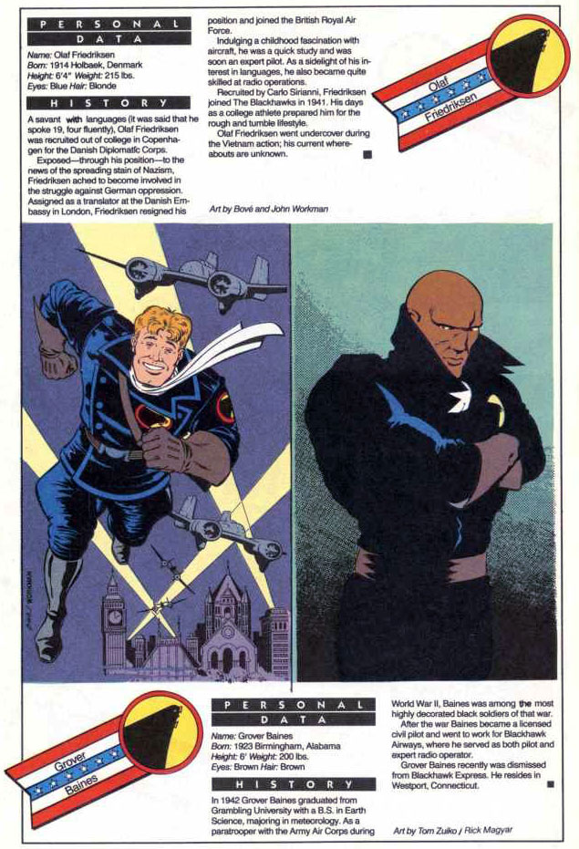 Who's Who 1989 Annual Olaf Friedriksen by Bove & John Workman and Grover Baines by Tom Zulko & Rick Magyar